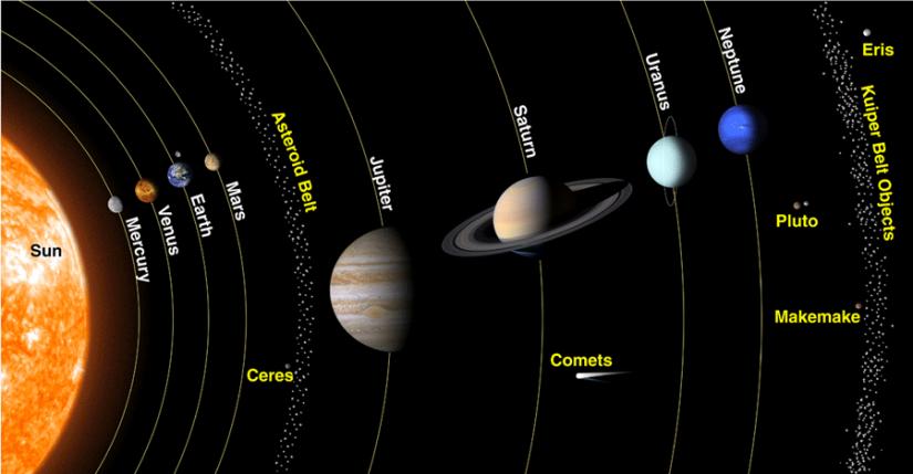 solar-system-NASA